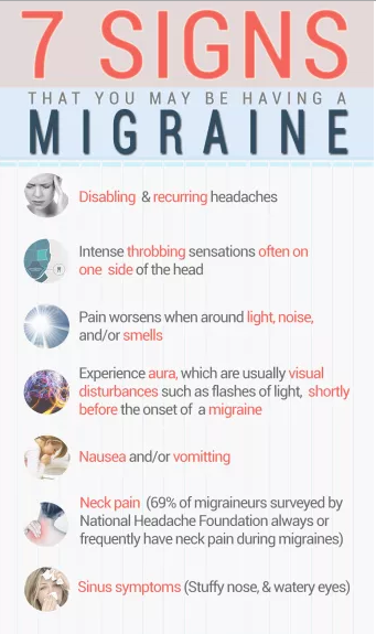 Causes and Symptoms of Migraine