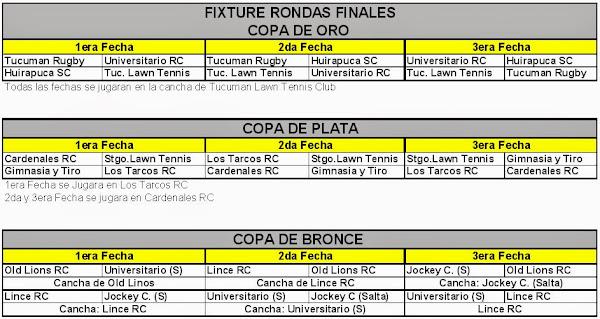 Fixture de la Ronda Final del Regional del NOA