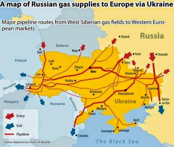 gas ruso