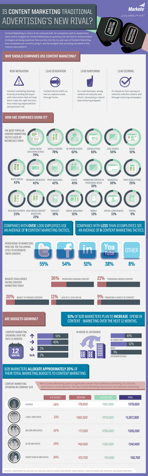 infographics2-content-corporate-services