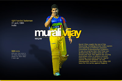 Murali-Vijay-Wallpaper