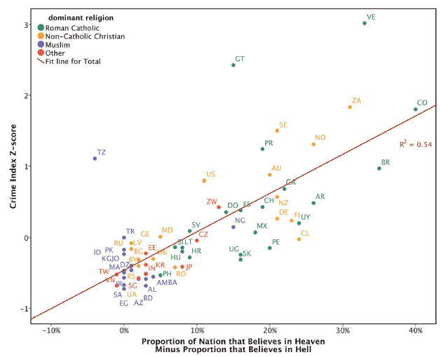 an examination of the correlation between prostitution and crime rate Prevalence of school crime  although declining from 176 to 158 students per teacher between 1990 and  when comparing the crime rate per 100,000 from.