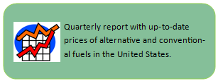 Alternative Fuel Price Report