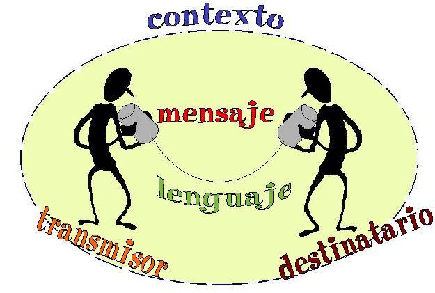 círculo de la comunicación