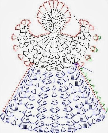 anjos receitas e graficos em croche com receita
