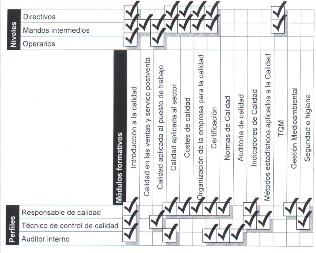 Prácticas de Word, Primera parte | Tecnologías de Información I