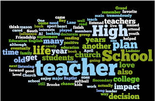 image of different words that describe me and why I want to be a teacher