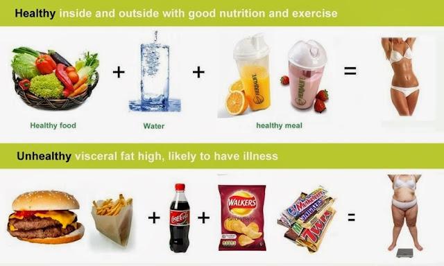 sản phẩm giảm cân của người Mỹ