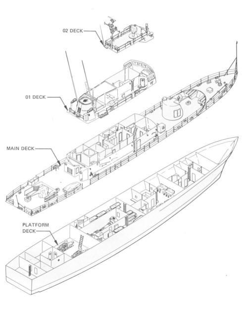 naval warfare  uss tacoma  pg