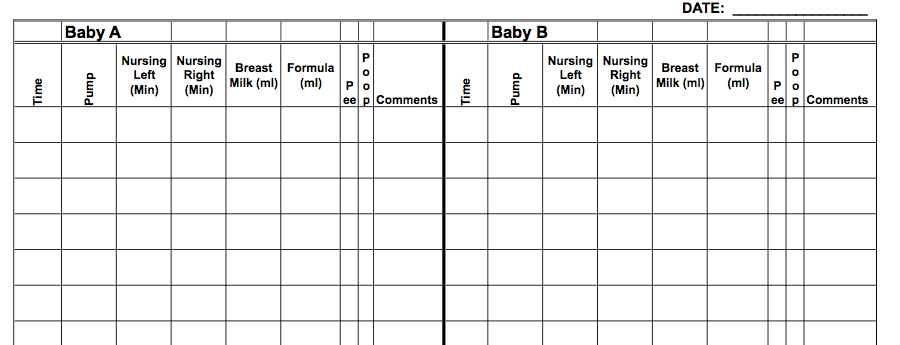 infant feeding schedule chart
