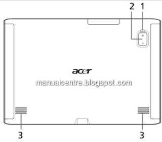 Acer Iconia TAB A500 Layout (2)