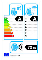 Etiqueta europea para neumáticos - Fénix Directo Blog