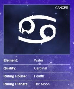 good luck horoscope and lucky item cancer leo virgo. Black Bedroom Furniture Sets. Home Design Ideas