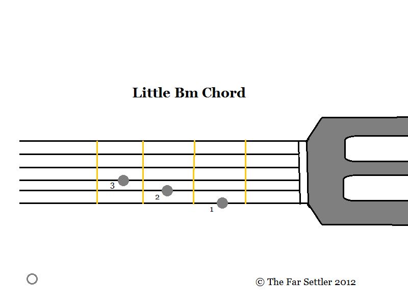 The Far Settler: Play the Guitar: Lesson 21