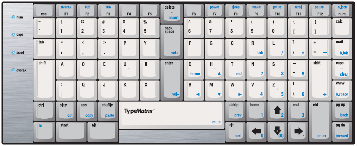 TypeMatrix with Dvorak layout