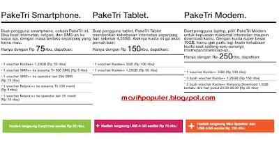 daftar harga paket internet three , tri terbaru 2013 dengan kuota banyak