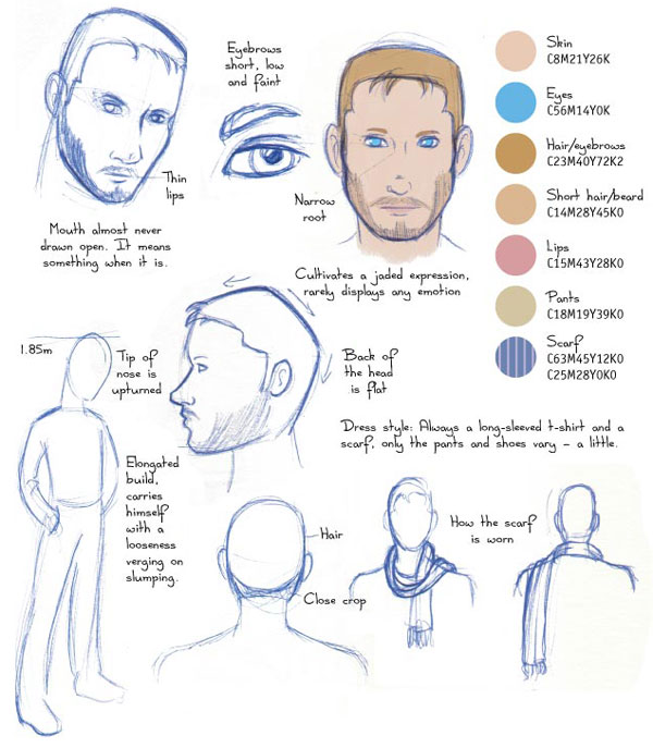 Fundamentos: Anatomia Humana   CGADICTOS