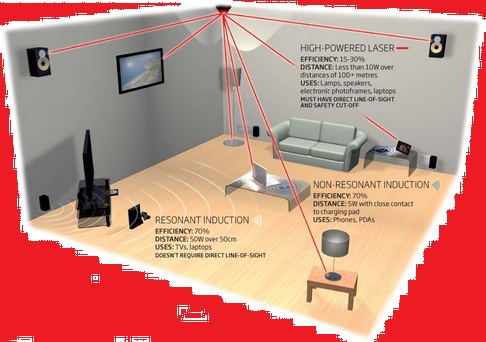 new house wiring technology wire center u2022 rh escopeta co New Home Wiring Guide House Wiring Codes