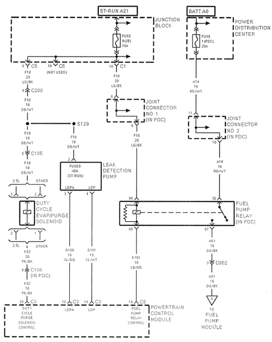 1994 dodge dakota fuel pump wiring diagram images 2002 dodge you should notice is when the entry of fuel this can be done by