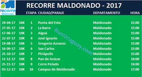 RECORRE MALDONADO 2017