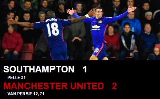 Southampton vs Manchester United 1-2 All Goals & Highlight Video