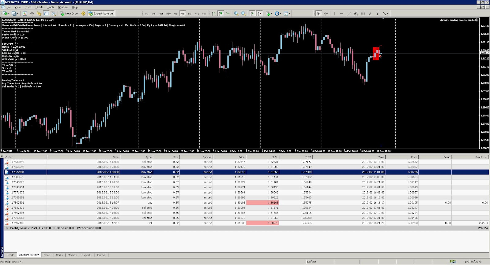 Smallest lot size forex