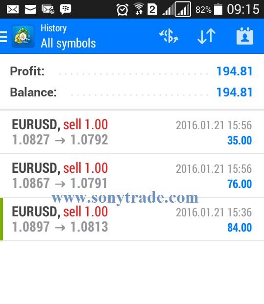 Monexnews forex trading news