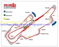 Video Highlights MotoGP Mugello Italia Minggu 15 Juli 2012