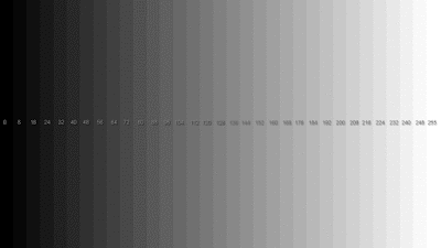 Gray scale pattern 1080 according to IEC 61947-1