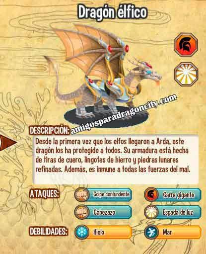 imagen de las caracteristicas del dragon elfico
