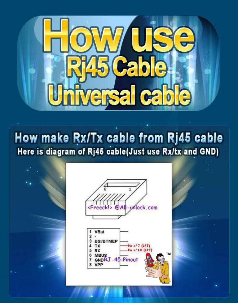 Avtor Box Rj45 Cable Rx Tx