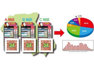 バリアブル「ロゴQ」とマーケティング情報のイメージ