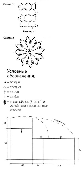 http://www.vyazemsami.ru// Ажурное пончо с бахромой Выкройка Схема