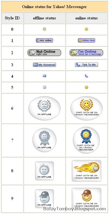 Icon Yahoo Messenger di Blog