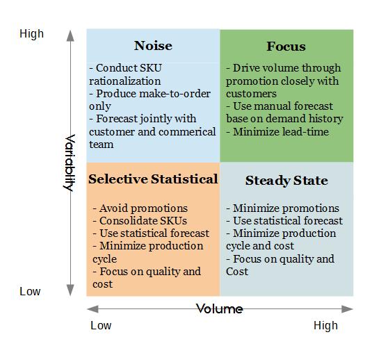 how to read a portfolio matrix