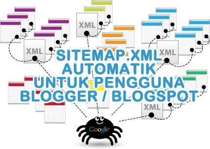 Sitemap.xml Automatik Untuk Pengguna Blogger/Blogspot