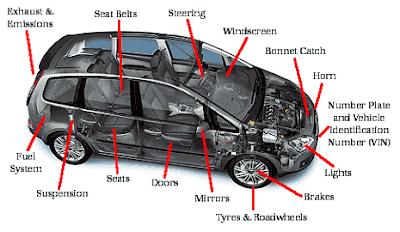 Cars Parts: Name Of Cars Parts
