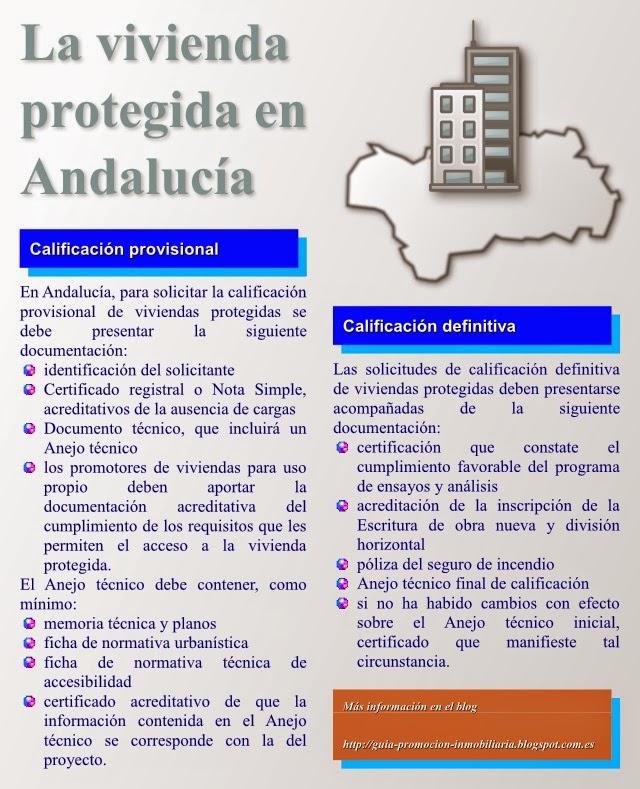 Viviendas protegidas en Andalucía