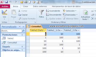 Permutaciones en Excel y Access.