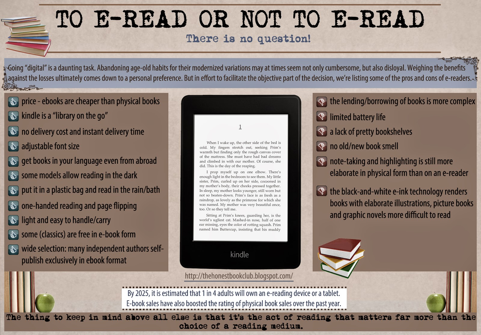 Ereaders Are A Novelty No More Hardly Anyone Remains Unaware Of Their  Existence, And Of Their Prominence Among Today's Readers