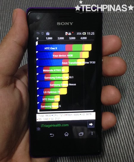 Sony Xperia M, Sony Xperia M Philippines, Sony Xperia M Unboxing, Sony Xperia M Benchmarks