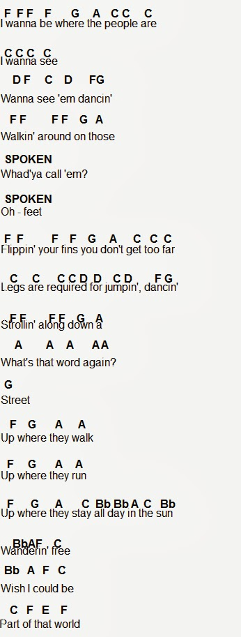 Part Of Your World Chords