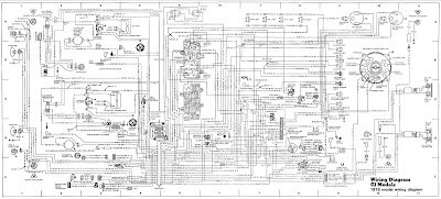 jeep cj wiring harness image wiring diagram 1976 jeep cj7 wiring diagram 1976 jeep cj7 wiring diagram also on 1979 jeep cj5 wiring