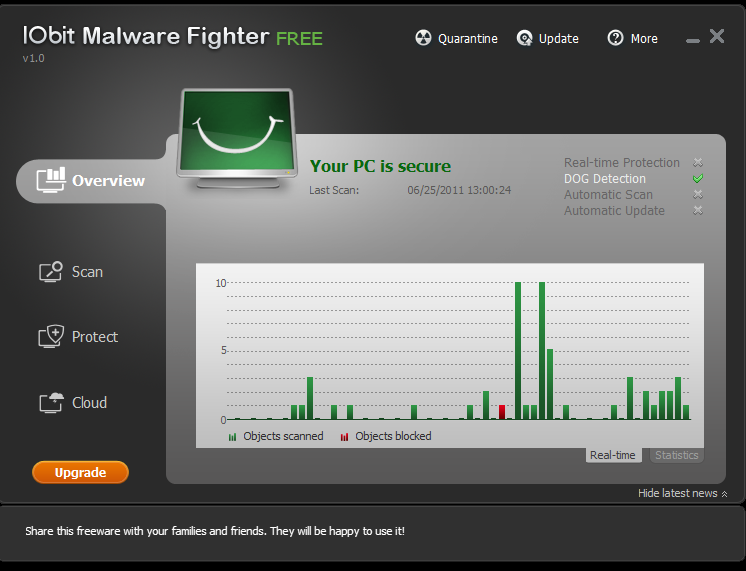 Iobit Malware Fighter PRO Screenshot