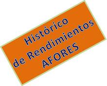 Historial de Rendimientos AFORES