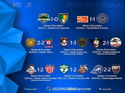 Resultados Jornada 11 Ascenso MX