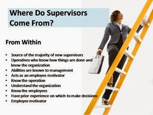 Supervision & Management PPT Slide 3