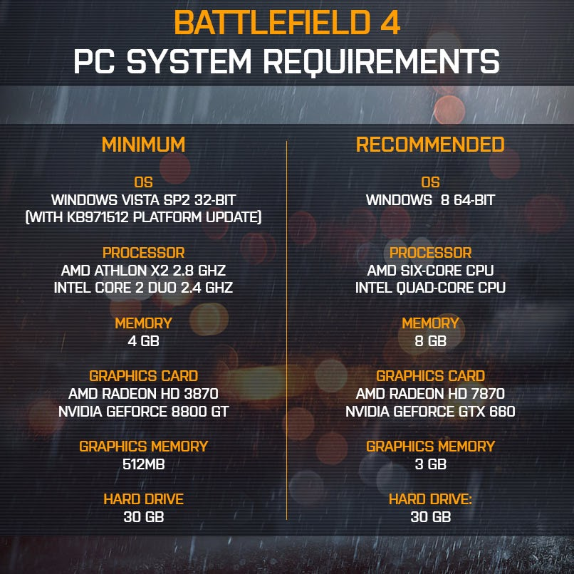 Battlefield 4 – Requisitos Mínimos e Recomendados