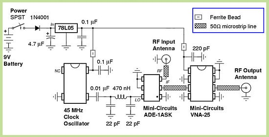 Super Circuit Diagram: Build a Cell Phone Jammer Schematic Diagram