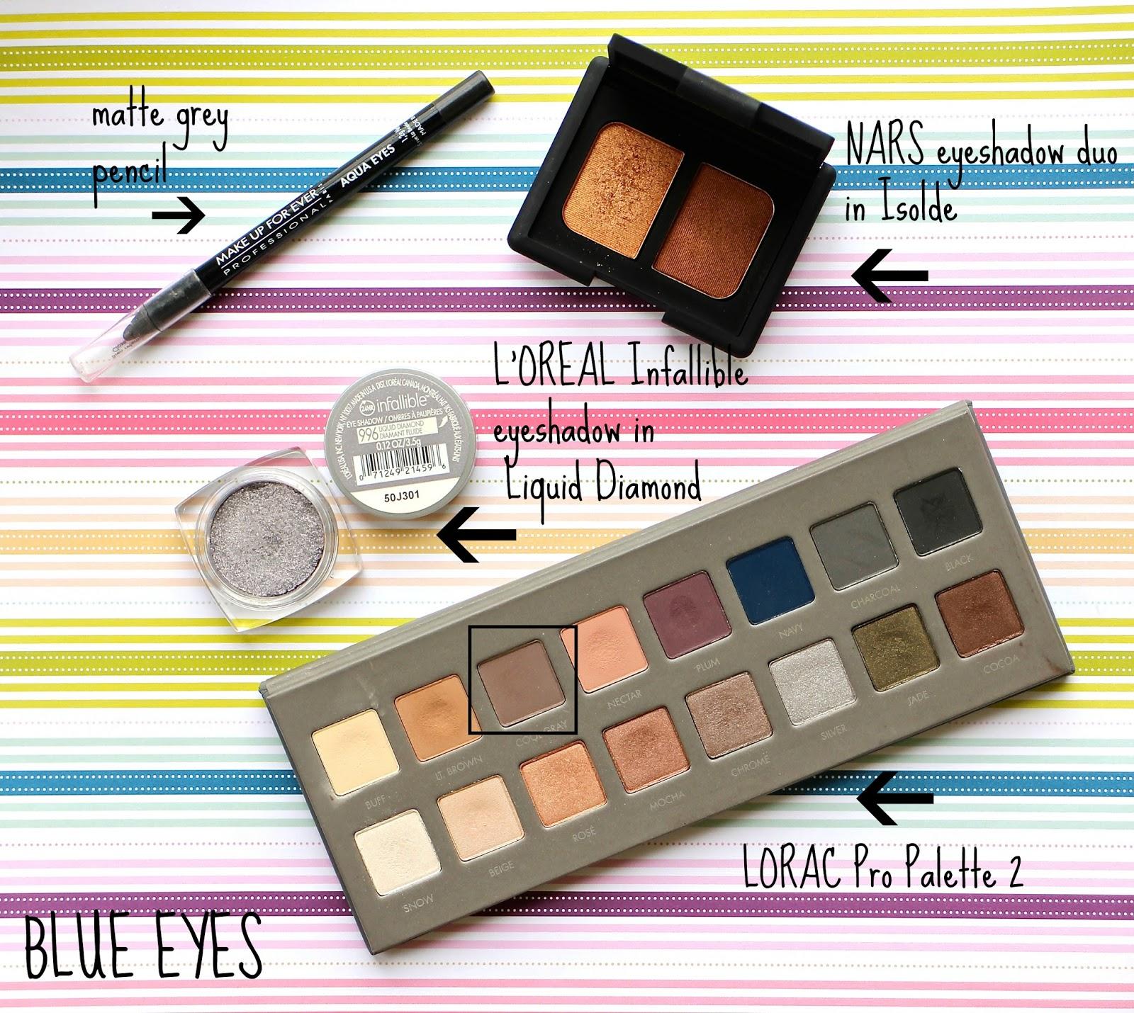 Brazen Brunette Choosing The Best Eye Makeup For Your Eye Color